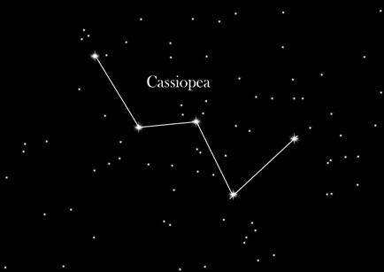Constellation Cassiopeia