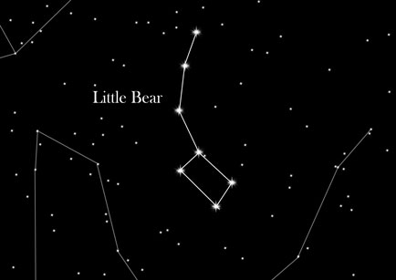 Constellation Little Bear